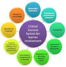 Success Factors of Entrepreneurs 1